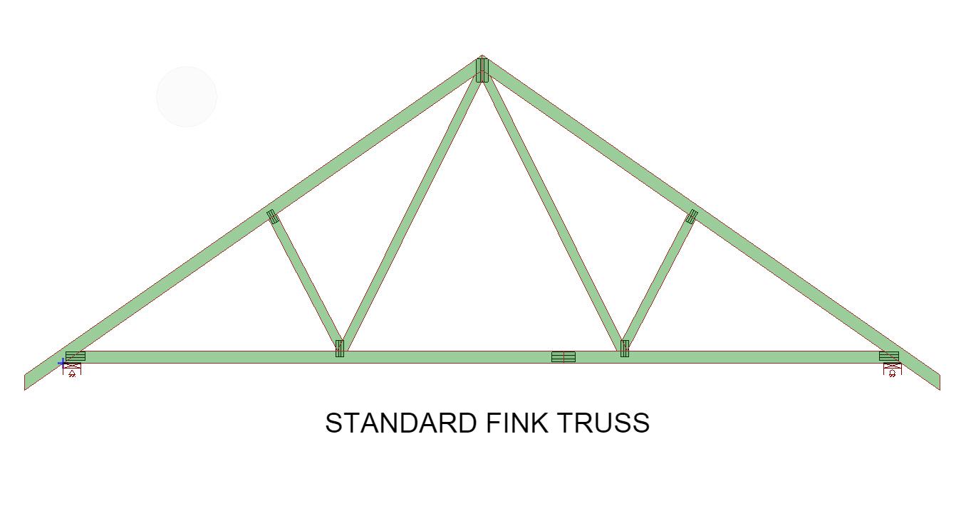 Standard Trusses Fink Perran Trusses